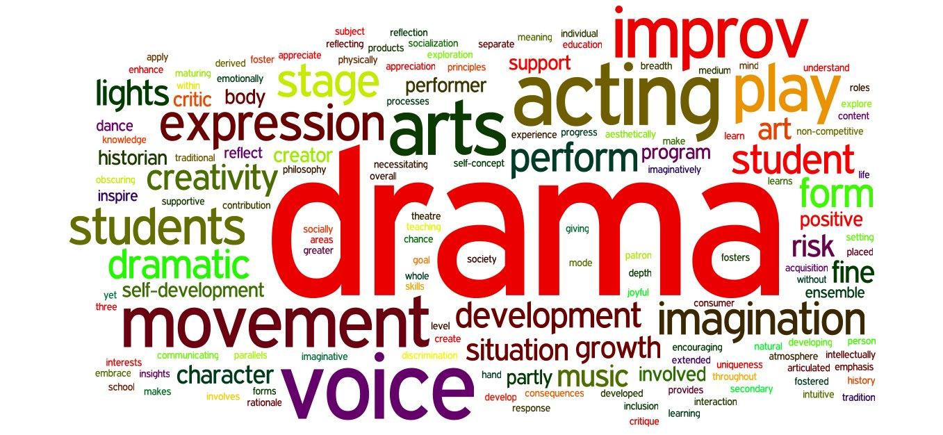 drama wordle - Country Western Theme Wedding Ideas
